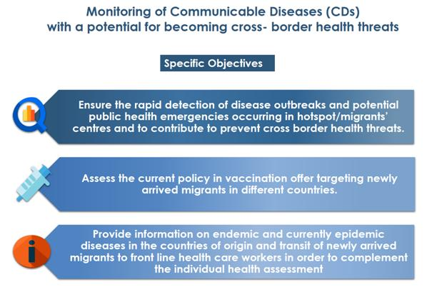 communicable_diseases1